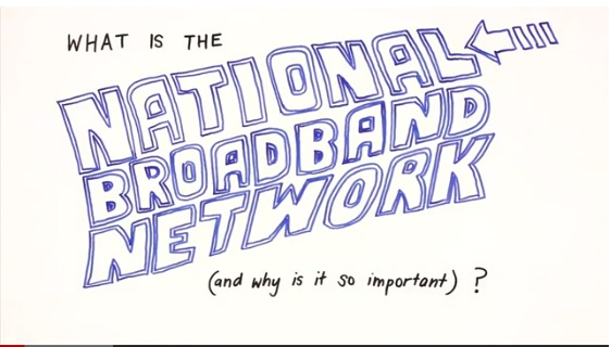 Tutorial Video: NBN for Business Explained